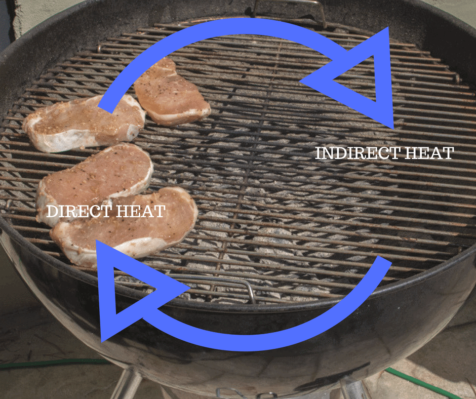 Picture Showing Direct and Indirect heat on charcoal grill